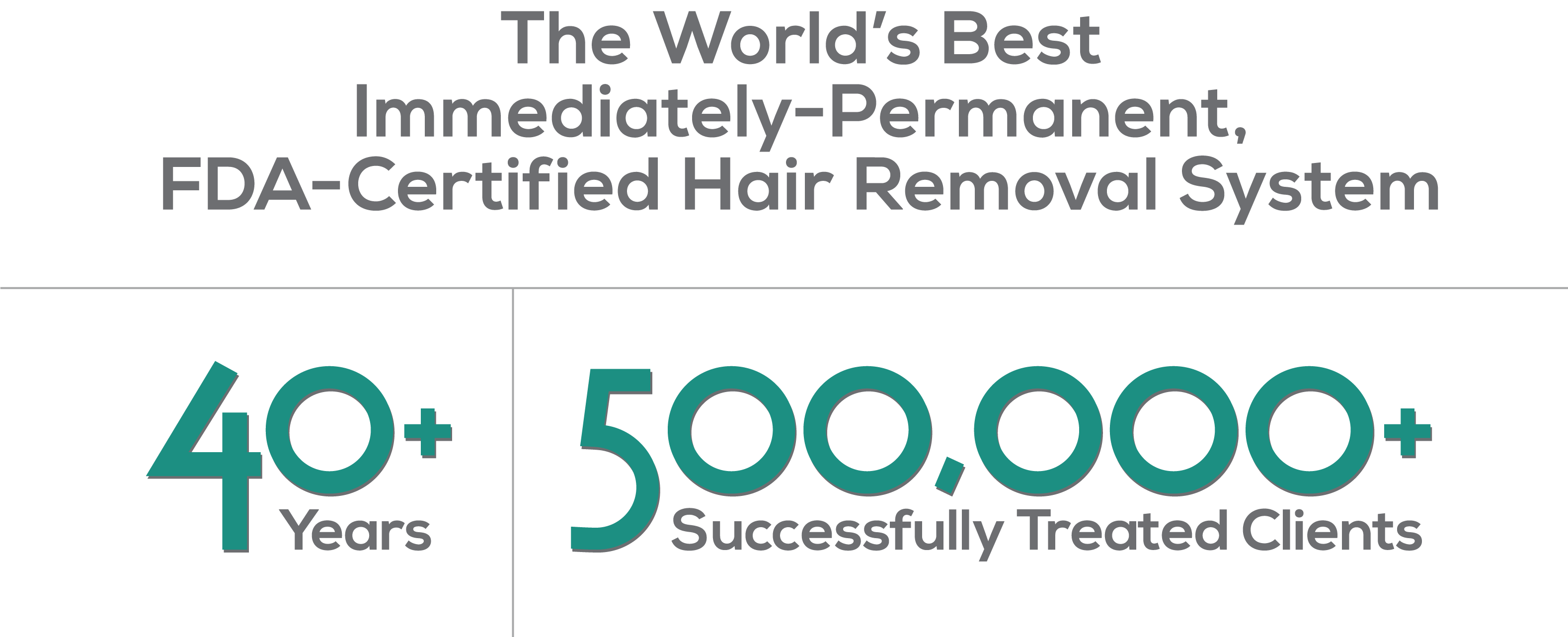 World's Best Immediately-Permanent, FDA-Certified Hair Removal System